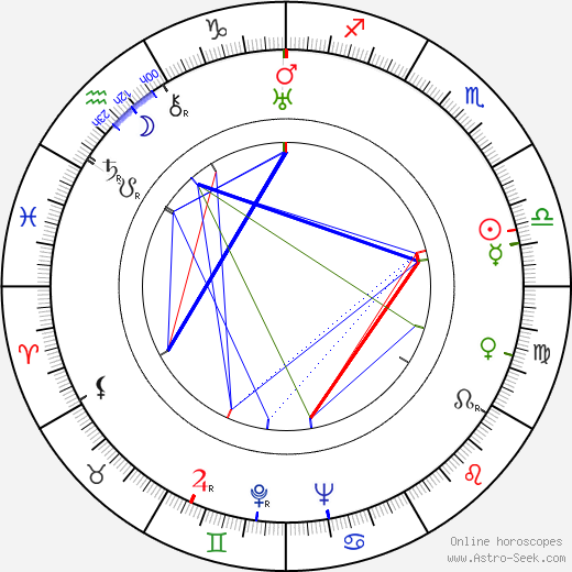 Andy Devine astro natal birth chart, Andy Devine horoscope, astrology