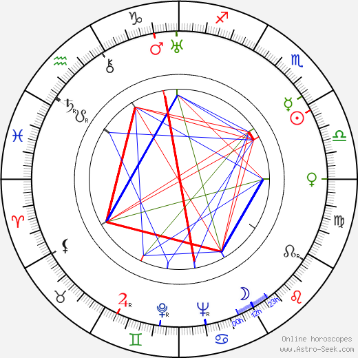 Carleton Young horoscope, astrology, Carleton Young astro natal birth chart