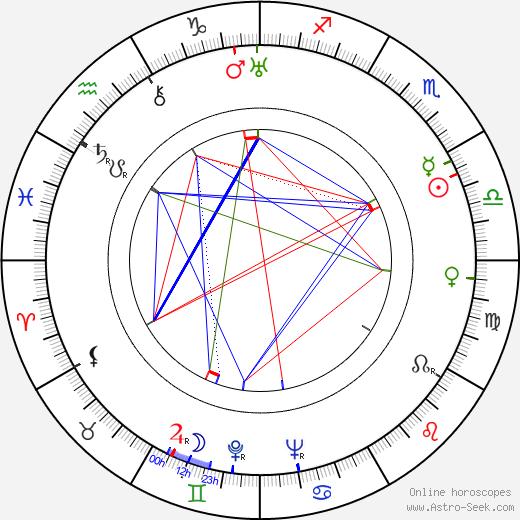 Claude Binyon tema natale, oroscopo, Claude Binyon oroscopi gratuiti, astrologia