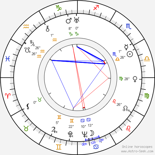 Gunnar Hansen birth chart, biography, wikipedia 2019, 2020