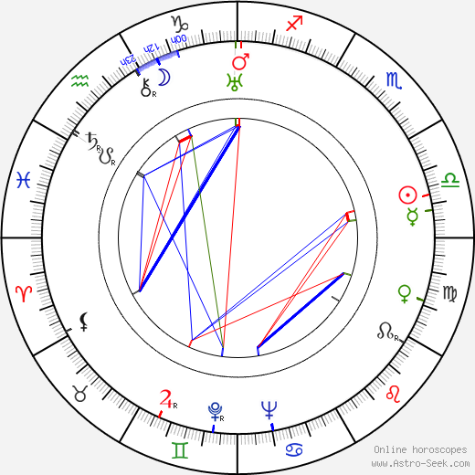 Wolfgang Liebeneiner tema natale, oroscopo, Wolfgang Liebeneiner oroscopi gratuiti, astrologia