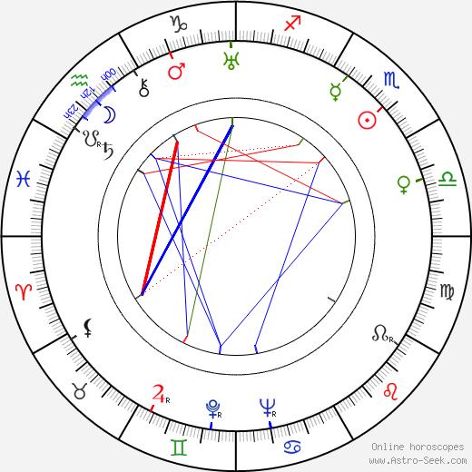 Carl Balhaus день рождения гороскоп, Carl Balhaus Натальная карта онлайн