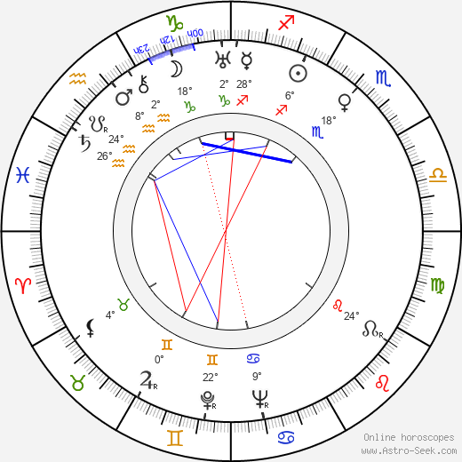 Chester Erskine birth chart, biography, wikipedia 2019, 2020