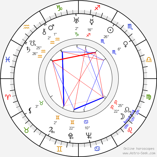 Eleanor Audley birth chart, biography, wikipedia 2018, 2019