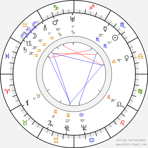 Irja Hagfors birth chart, biography, wikipedia 2019, 2020