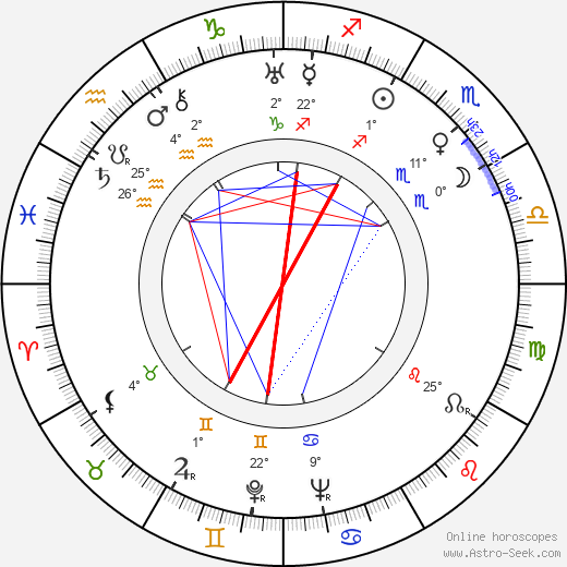 Irving Allen birth chart, biography, wikipedia 2019, 2020