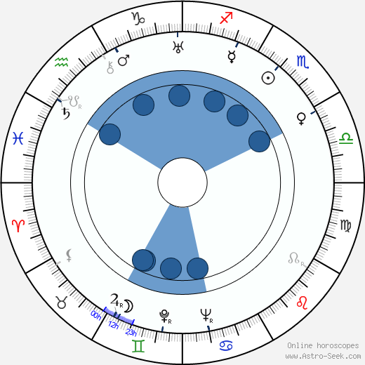 Jeannie Luxeuil wikipedia, horoscope, astrology, instagram