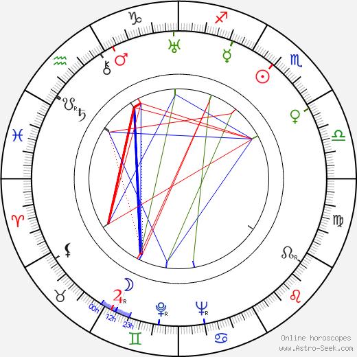 Jeannie Luxeuil tema natale, oroscopo, Jeannie Luxeuil oroscopi gratuiti, astrologia