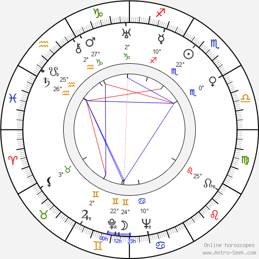 Tamiki Hara birth chart, biography, wikipedia 2017, 2018