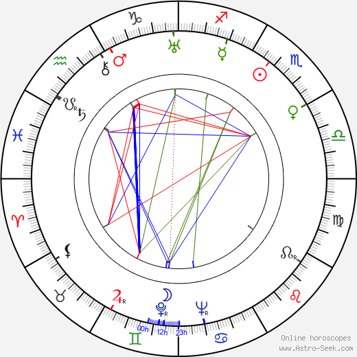 Tamiki Hara astro natal birth chart, Tamiki Hara horoscope, astrology