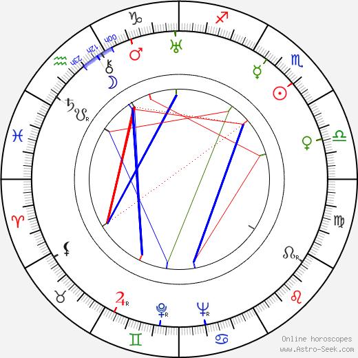 Tania Fédor astro natal birth chart, Tania Fédor horoscope, astrology
