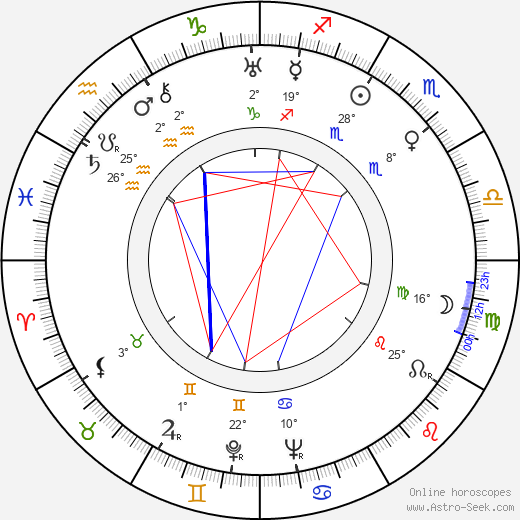 Tatyana Lukashevich birth chart, biography, wikipedia 2018, 2019