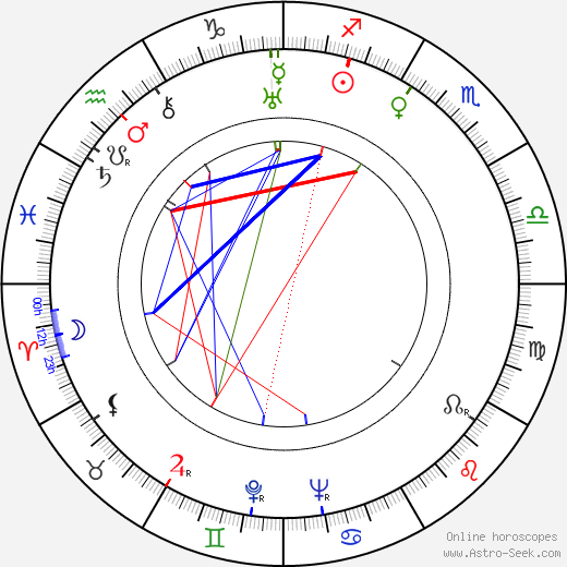 Boris Volček astro natal birth chart, Boris Volček horoscope, astrology