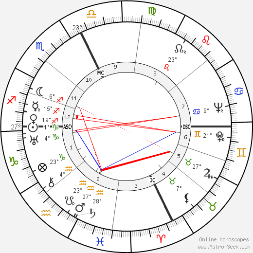 Comte Pierre de Leusse birth chart, biography, wikipedia 2019, 2020