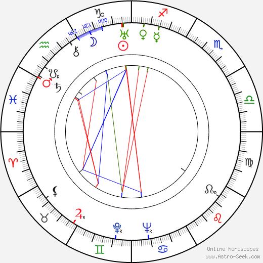 Frank Cavett birth chart, Frank Cavett astro natal horoscope, astrology
