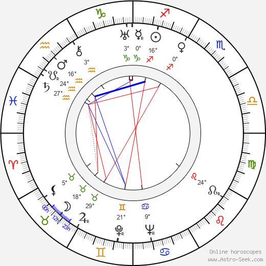 George Demetru birth chart, biography, wikipedia 2019, 2020