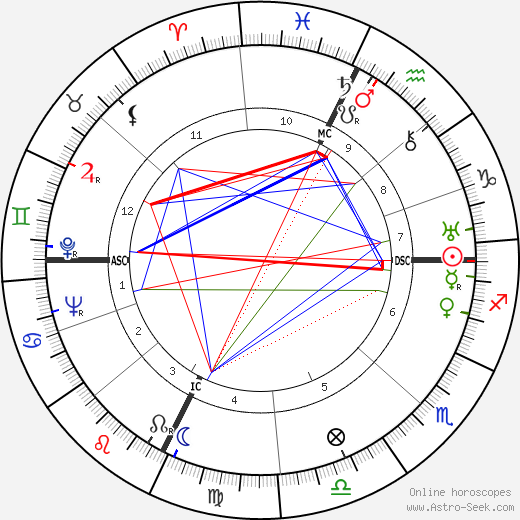 Gilbert Auvergne astro natal birth chart, Gilbert Auvergne horoscope, astrology