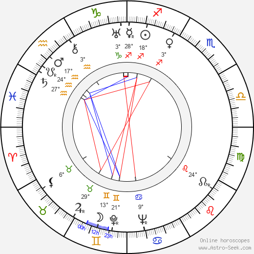 Gilbert Roland birth chart, biography, wikipedia 2019, 2020