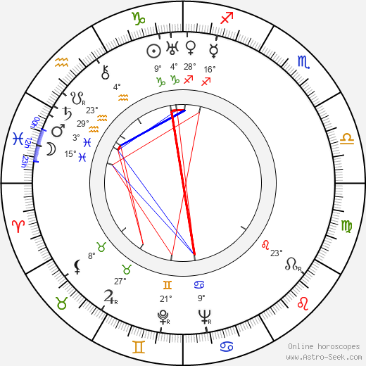 Jule Styne birth chart, biography, wikipedia 2019, 2020