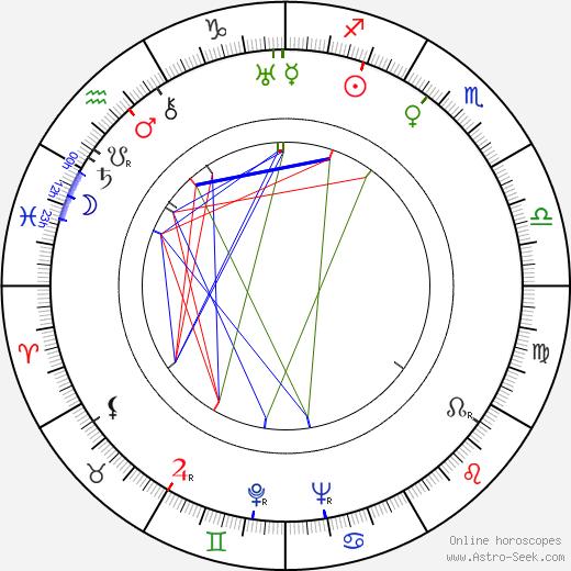 Kazimierz Wajda birth chart, Kazimierz Wajda astro natal horoscope, astrology