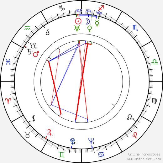 Lewis Allen tema natale, oroscopo, Lewis Allen oroscopi gratuiti, astrologia