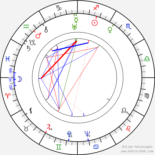Natalie Paley astro natal birth chart, Natalie Paley horoscope, astrology