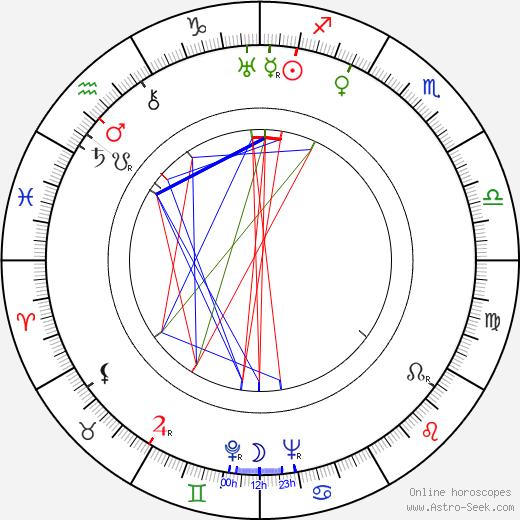 Youcca Troubetzkov tema natale, oroscopo, Youcca Troubetzkov oroscopi gratuiti, astrologia