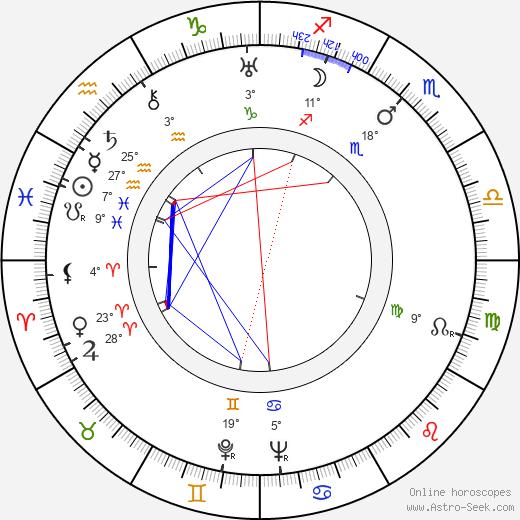 Bert Stevens birth chart, biography, wikipedia 2020, 2021