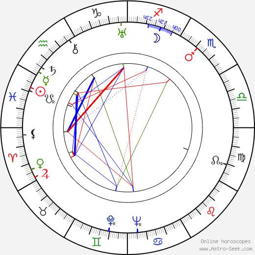 Bert Stevens birth chart, Bert Stevens astro natal horoscope, astrology