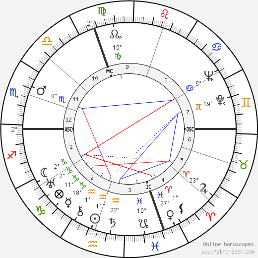 Cesare Fantoni birth chart, biography, wikipedia 2018, 2019