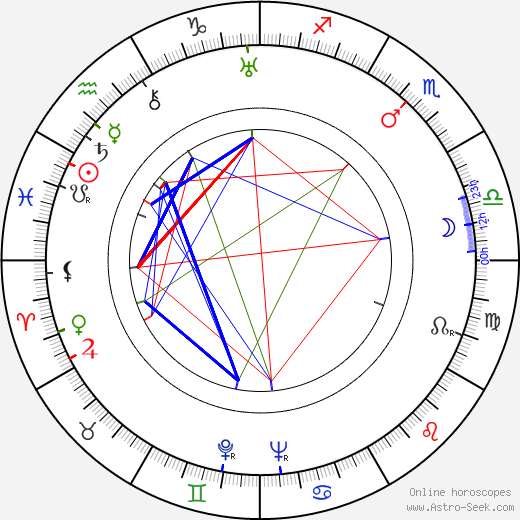 Evgeniy Teterin tema natale, oroscopo, Evgeniy Teterin oroscopi gratuiti, astrologia