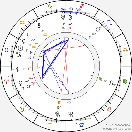 Franchot Tone birth chart, biography, wikipedia 2018, 2019