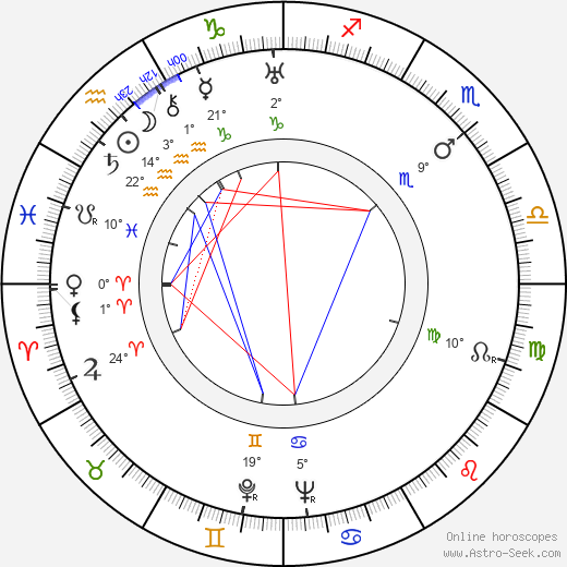 Paul Ariste birth chart, biography, wikipedia 2019, 2020