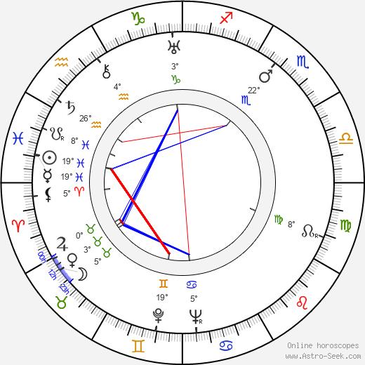 Betty Amann birth chart, biography, wikipedia 2019, 2020