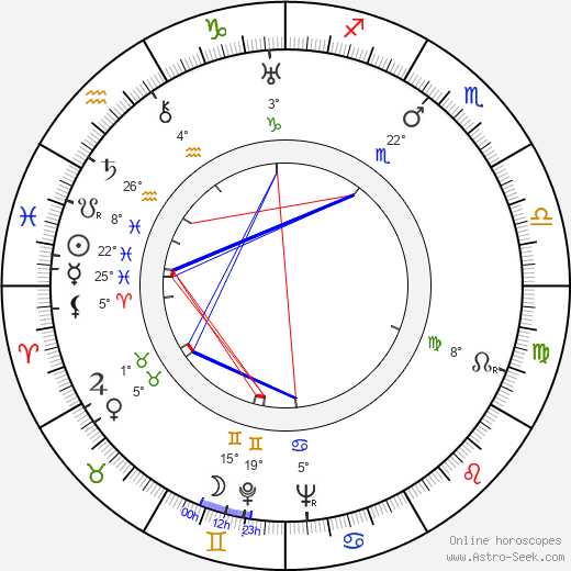 Big Mama birth chart, biography, wikipedia 2017, 2018