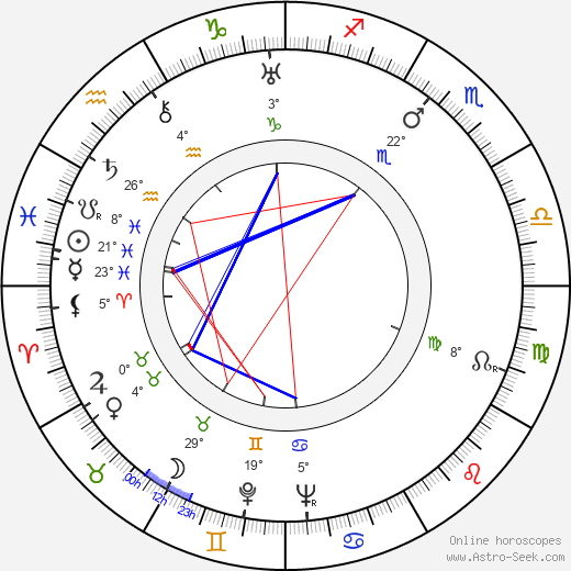 Bronislaw Darski birth chart, biography, wikipedia 2019, 2020