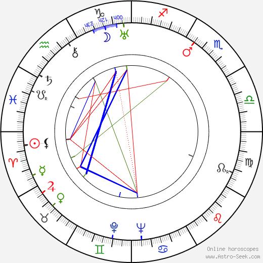 Danièle Parola tema natale, oroscopo, Danièle Parola oroscopi gratuiti, astrologia