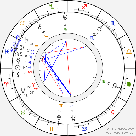 Laslo Benedek birth chart, biography, wikipedia 2020, 2021