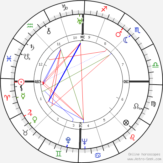 Léo Campion tema natale, oroscopo, Léo Campion oroscopi gratuiti, astrologia