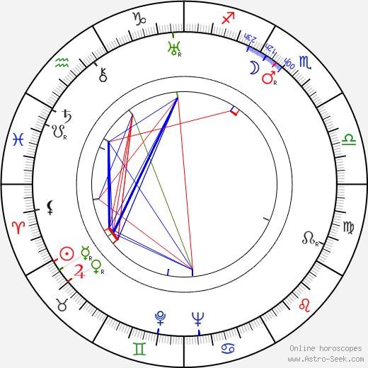 Betty Astor astro natal birth chart, Betty Astor horoscope, astrology