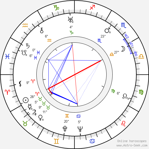 Guido Celano birth chart, biography, wikipedia 2018, 2019