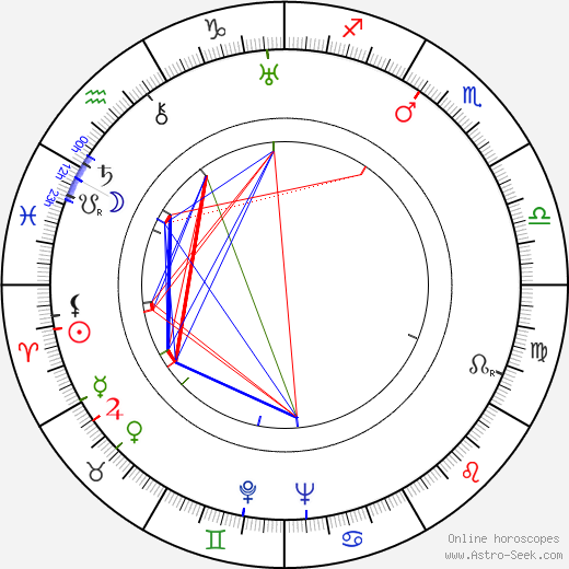 Winfried Zillig birth chart, Winfried Zillig astro natal horoscope, astrology