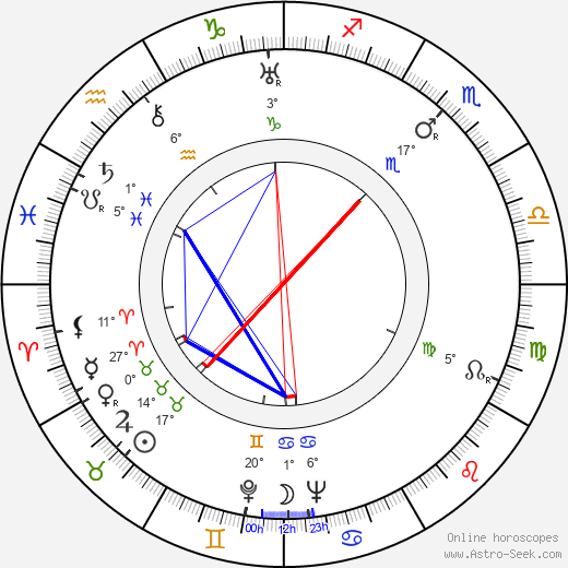 Ada Pääkkönen-Koponen birth chart, biography, wikipedia 2019, 2020