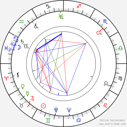Burnett Guffey tema natale, oroscopo, Burnett Guffey oroscopi gratuiti, astrologia