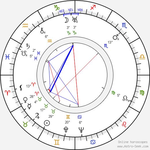 Carl-Michael Runeberg birth chart, biography, wikipedia 2019, 2020