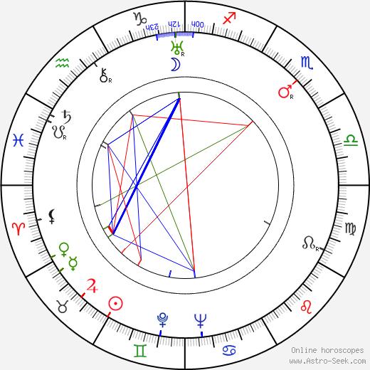 Carl-Michael Runeberg astro natal birth chart, Carl-Michael Runeberg horoscope, astrology