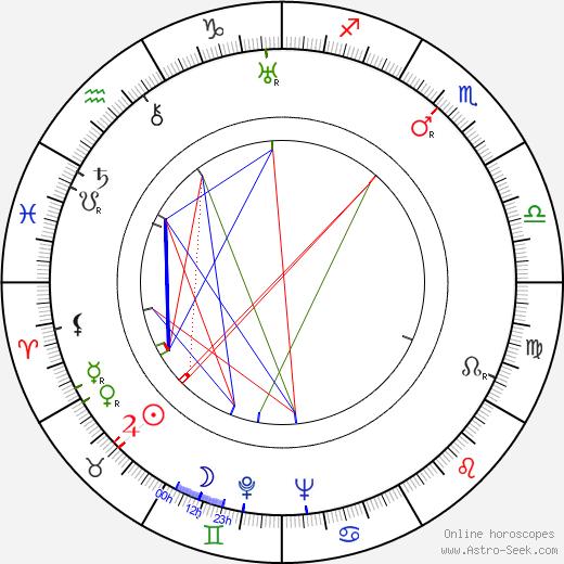Edward 'Ned' Irish tema natale, oroscopo, Edward 'Ned' Irish oroscopi gratuiti, astrologia