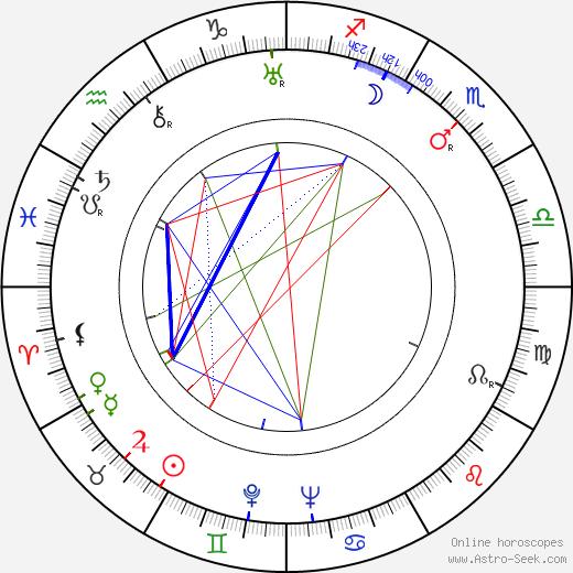 Ensio Jouko tema natale, oroscopo, Ensio Jouko oroscopi gratuiti, astrologia
