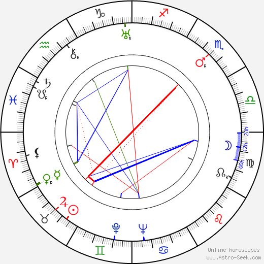 Herbert Morrison день рождения гороскоп, Herbert Morrison Натальная карта онлайн