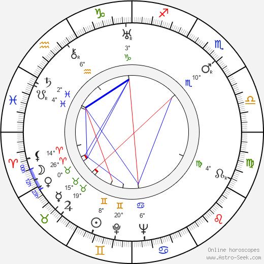 Iris Knape birth chart, biography, wikipedia 2019, 2020
